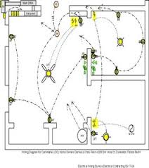 simple house wiring diagrams wiring diagram diagram of house wiring the