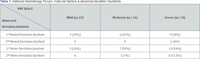 Academic Journal Of Pediatrics And Neonatology Ajpn