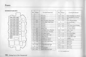1997 jeep grand cherokee speed sensor wiring diagram wirdig 1996 jeep grand cherokee fuse box diagram on 96 civic engine diagram