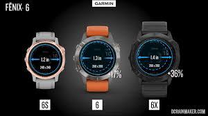 Garmin Fenix 6 Series In Depth Review Dc Rainmaker