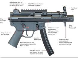 facebook like button machine gun. Plain Button No Automatic Alt Text Available Intended Facebook Like Button Machine Gun S