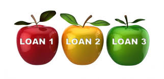 Compare Personal Loans Financial Blog Personal Money Loans