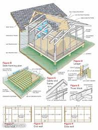 how to build a screen porch screen porch construction screened