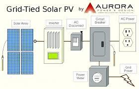 off grid solar system wiring diagram druttamchandani com