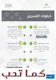 رابط تسجيل جديد حساب المواطن برقم الهوية 1442 - تسجيل جديد حساب المواطن -  كما تحب