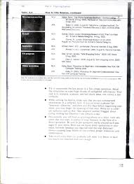 Apa Citation Practice Worksheet The Best Worksheets Image Collection