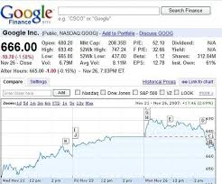 Stock Quote For Google Seloyogawithjoco Beauteous Google Finance Stock Quotes