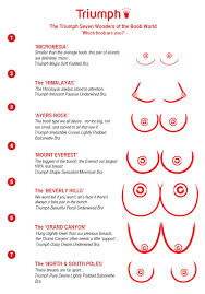 71 Factual Types Of Breasts Chart