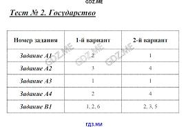 ГДЗ контрольные работы по обществознанию класс Поздеев Тест 1