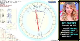 Taylor Swift Astrology Chart Taylor Swifts Birth Chart Taylor Alison Swift Is An