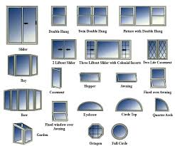 types of windows   Annunzio Homes specializes in a wide variety of windows.