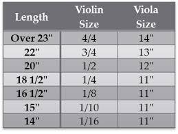 Mrs Dazas String Things Instrument Parts Worksheet