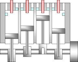 Двигатель внутреннего сгорания Рефераты ru Двигатель внутреннего сгорания Реферат