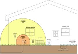 meter installation guidelines we energies natural gas meter