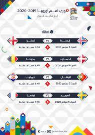 شبكة اوروك لبث القنوات المشفرة - مباريات اليوم في دوري أمم أوروبا.  #NationsLeague| #دوري_الامم_الأوروبية