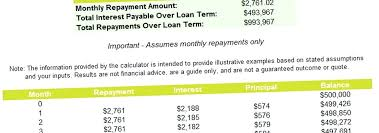 Amortize A Loan Formula Mortgage Amortization Spreadsheet Excel Free Excel Mortgage