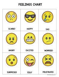 Emoji Feelings Chart Printable Emoji Feeling Faces Feelings Recognition Feelings