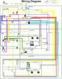 domestic wiring installation domestic image wiring house wiring diagram in chennai wiring diagram schematics on domestic wiring installation