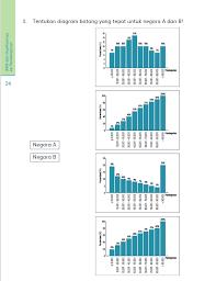 Berikut ini adalah 17 paket soal un matematika sma/ma (ipa) tahun 2014 yang baru diujikan di daerah saya. Soal Akm Literasi Dan Numerasi Sma Plus Pembahasannya Rencanamu