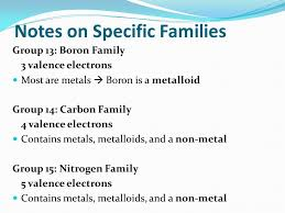 Properties of Metals Found on the left side of the Periodic Table ...