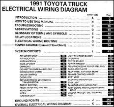 1986 toyota mr2 radio wiring diagram wiring diagram mr2 radio wiring diagram a