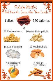 Caloric Equivalent Chart Calorie Battle Bak Kwa Vs Lunar New Year Snacks Resorts
