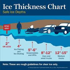 Ice Thickness Chart Len Thompson Fishing Lures