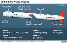 「Tomahawk Cruise Missiles baghdad」の画像検索結果