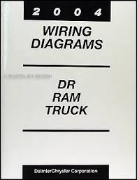2003 dodge ram 2500 wiring diagram wiring diagrams 2003 dodge ram 1500 fuse diagram auto wiring schematic