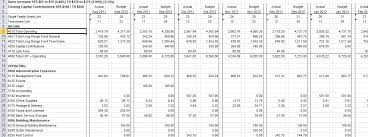 Sample Budget Spreadsheet Excel Hoa Annual Budget Template Hoa Accounting Spreadsheet On Budget