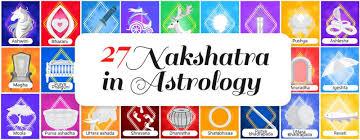 nakshatra degrees chart nakshatra 27 birth stars in astrology nakshatra names