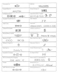 Silverware Manufacturers Trademark Identification Chart 1