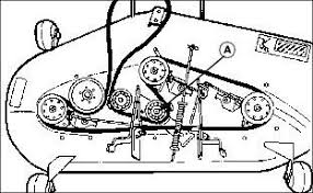 cub cadet lt1045 mower deck diagram cub image cub cadet lt1045 pto wiring diagram all wiring diagrams on cub cadet lt1045 mower deck diagram