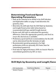 Spade Drill Speed And Feed Chart Spade Drill Speeds And Feeds Belmoto Co