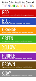 Color Meanings Chart The Meaning Of Colors Color Chart Graphicdesign Colors
