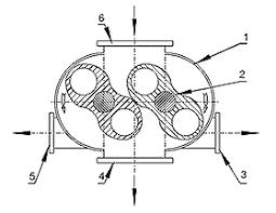 Series <b>ZJ</b> Roots <b>Vacuum</b> pumps