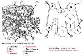 1998 dodge neon wiring diagram wirdig dodge 6 7l engine diagram get image about wiring diagram