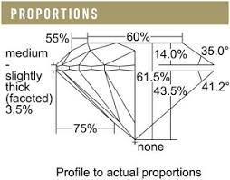 Diamond Description Chart Diamond Girdle Thickness Explained And Why You Should Care