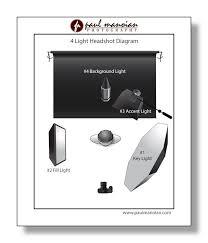 example headshot lighting setup diagram for studio head shots