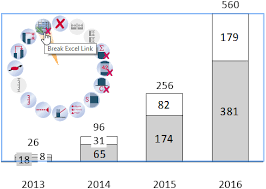 How To Link Charts In Powerpoint To Excel Data Think Cell