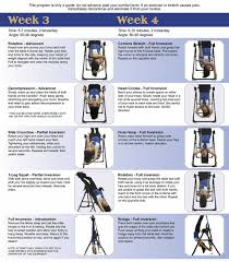 Teeter Hang Ups Comparison Chart Pin On Exercise And Water Aerobics