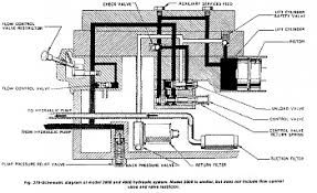 ford 5000 tractor parts diagram ford database wiring diagram ford 5000 tractor parts diagram ford auto wiring diagram schematic