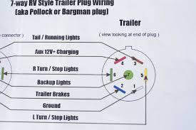 7 pin n type trailer plug wiring diagram for wiring diagram for 4 way trailer wiring at 7 Pin Plug Wiring Diagram
