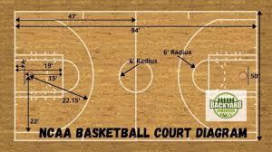 basketball court dimensions diagram