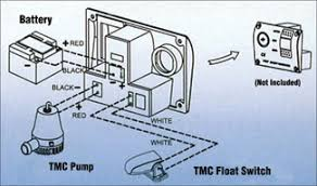 wiring diagram for bilge pump float switch the wiring diagram whitworths marine tmc automatic bilge float switch wiring diagram