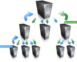 Data Sync Sync Module Documentation Openmrs Wiki
