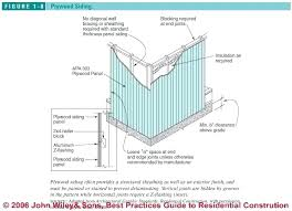metal siding trim guide to installing wood wall siding house exterior for corrugated metal siding trim