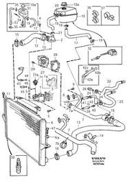 2002 volvo s80 engine diagram just another wiring diagram blog • volvo v70 engine diagram wiring diagram schema rh 20 8 derleib de volvo t5 engine diagram volvo s40 engine diagram