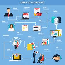 Crm Flow Chart Crm Flat Flowchart Vector Free Download