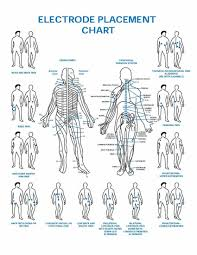 Tens Machine Pad Placement Chart Tens Electrode Placement Chart Tens Electrode Placement